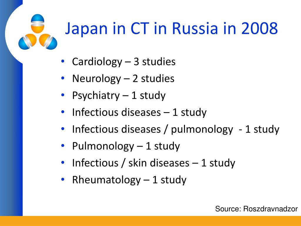 Japan in CT in Russia in 2008