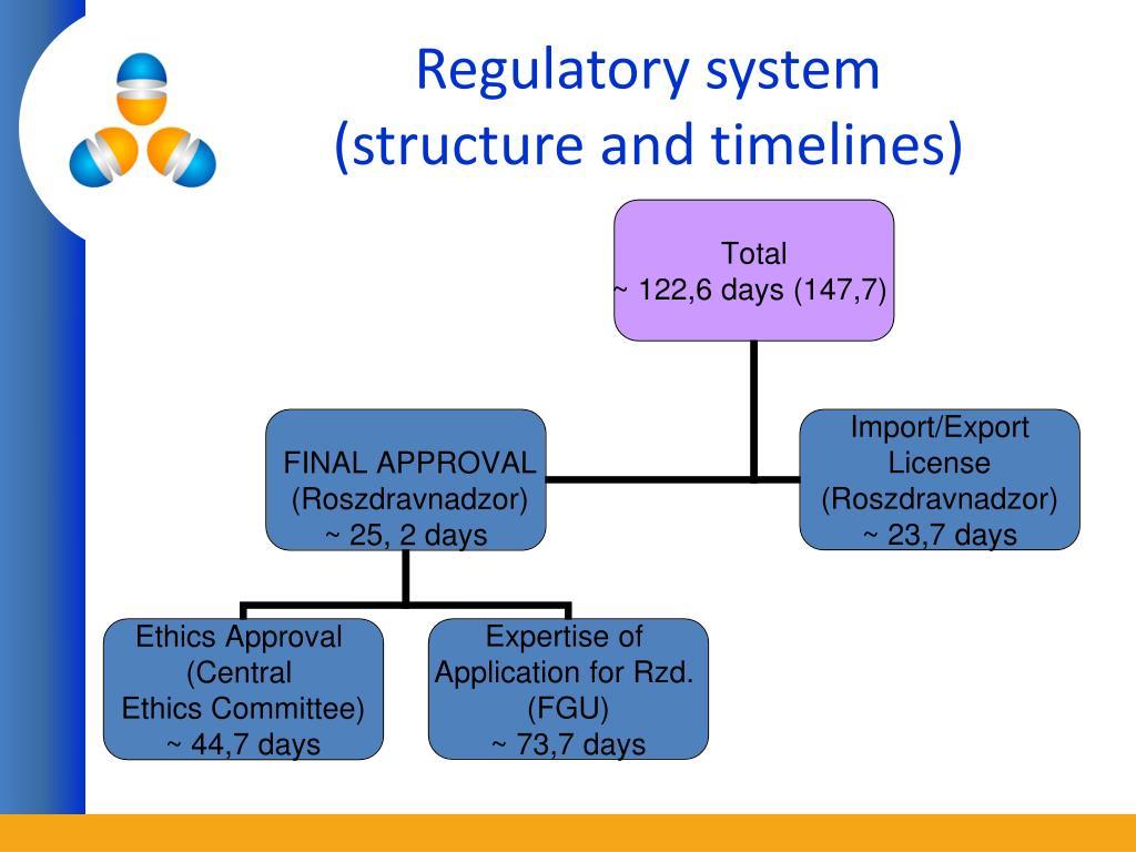 Regulatory system