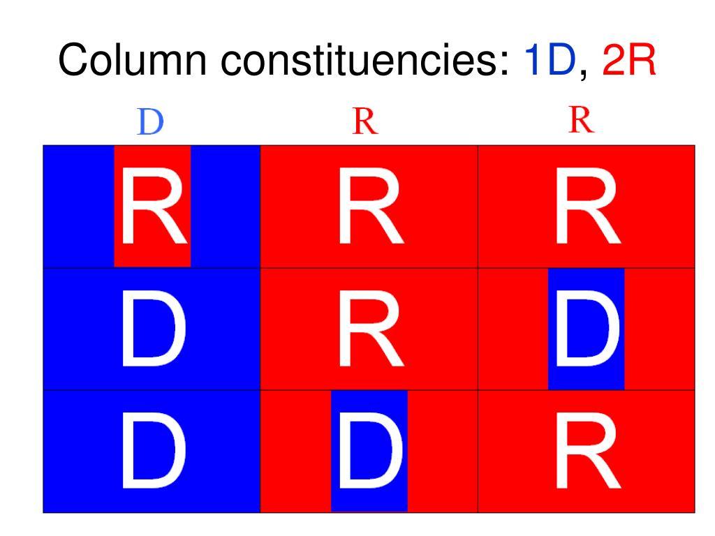 Column constituencies: