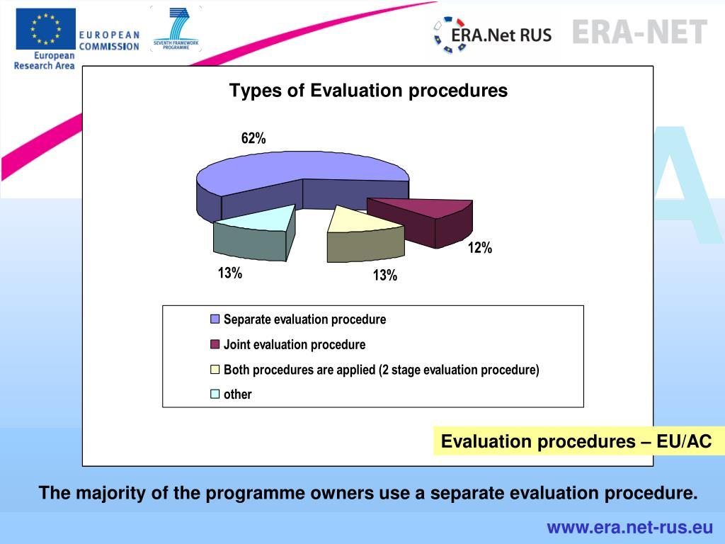 Evaluation procedures – EU/AC