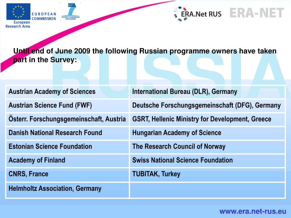 Until end of June 2009 the following Russian programme owners have taken part in the Survey: