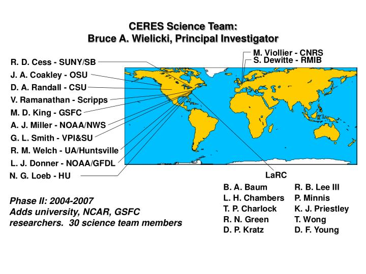 CERES Science Team: