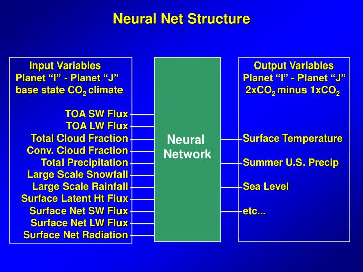 Neural Net Structure