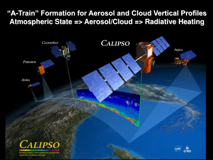 """A-Train"" Formation for Aerosol and Cloud Vertical Profiles"
