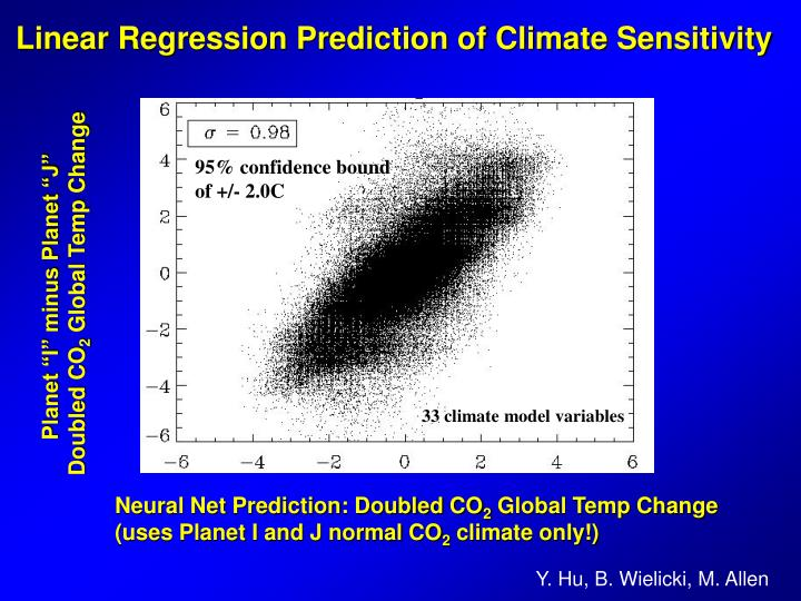 Linear Regression Prediction of Climate Sensitivity