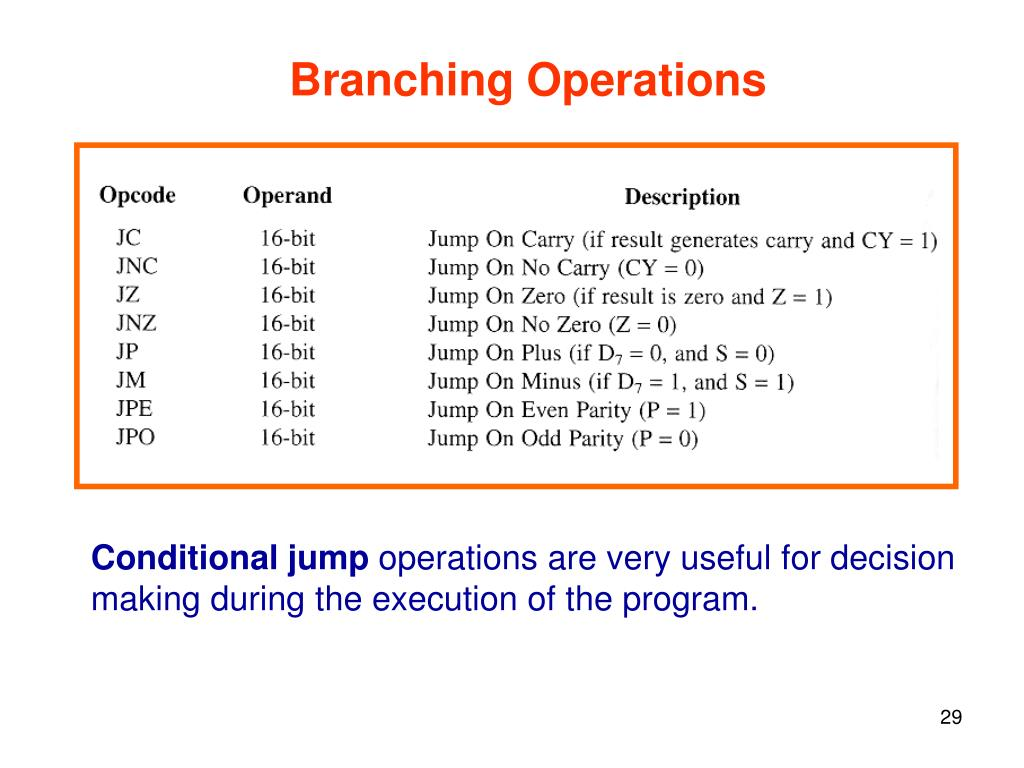 branching operations conditional jump operations are very useful for  decision making during the execution of the program