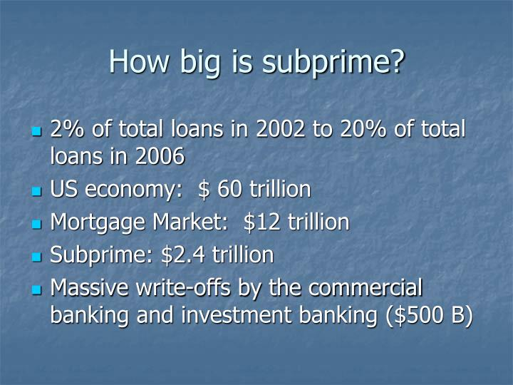 How big is subprime?