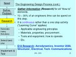 the engineering design process cont1