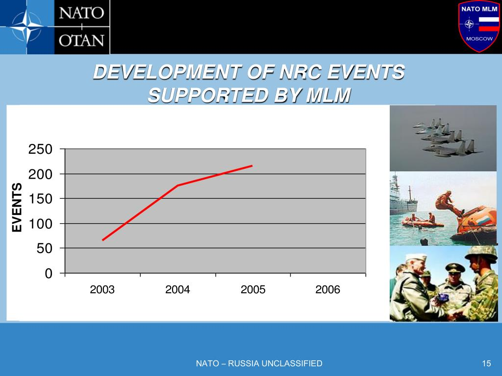 DEVELOPMENT OF NRC EVENTS SUPPORTED BY MLM