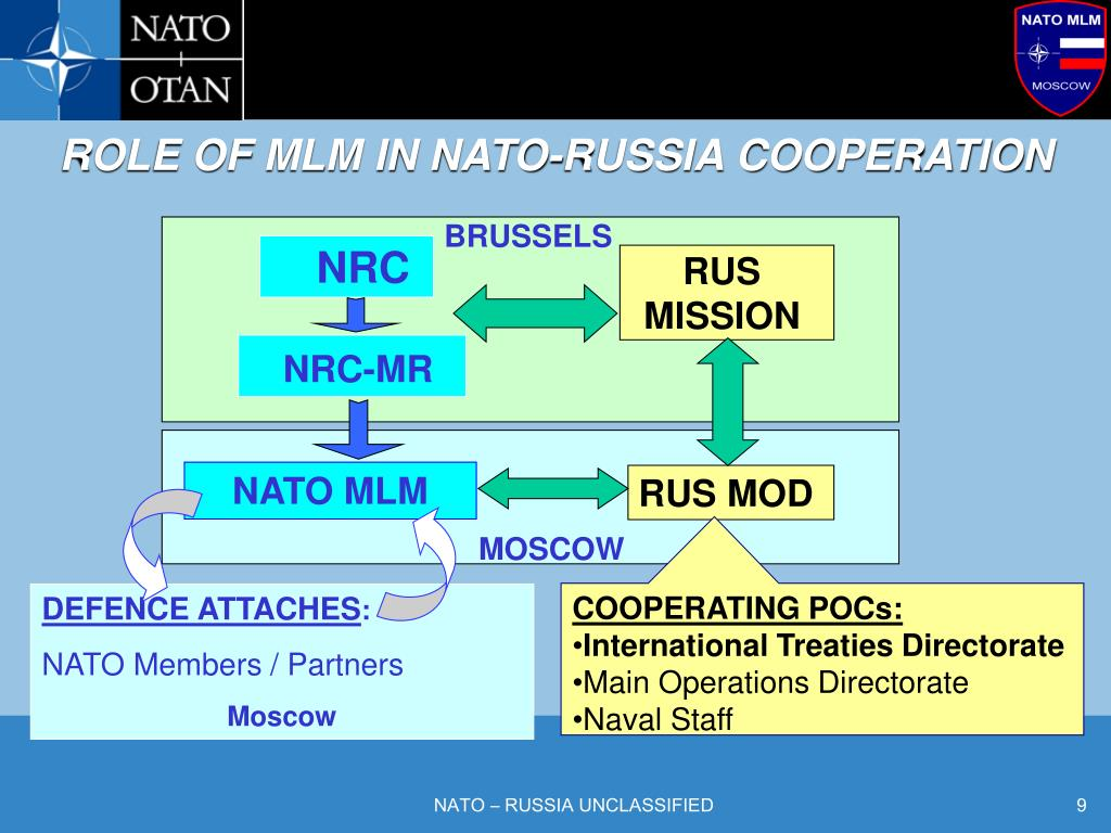 ROLE OF MLM IN NATO-RUSSIA COOPERATION