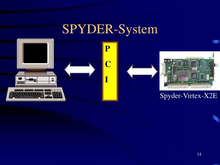 SPYDER-System