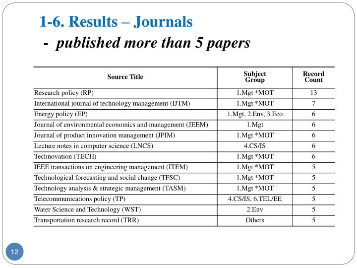 1-6. Results – Journals
