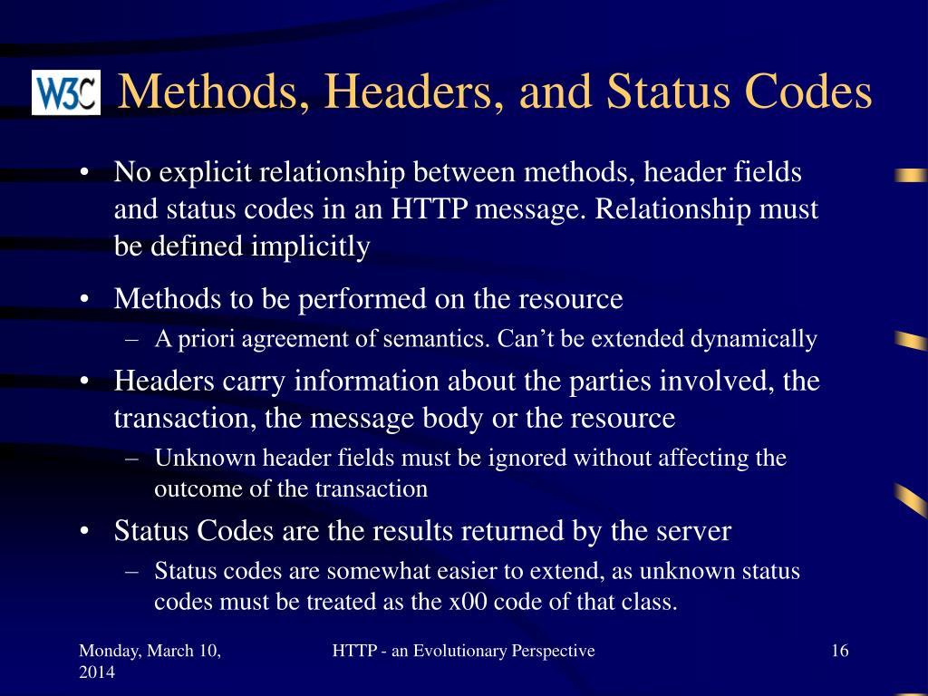 Methods, Headers, and Status Codes