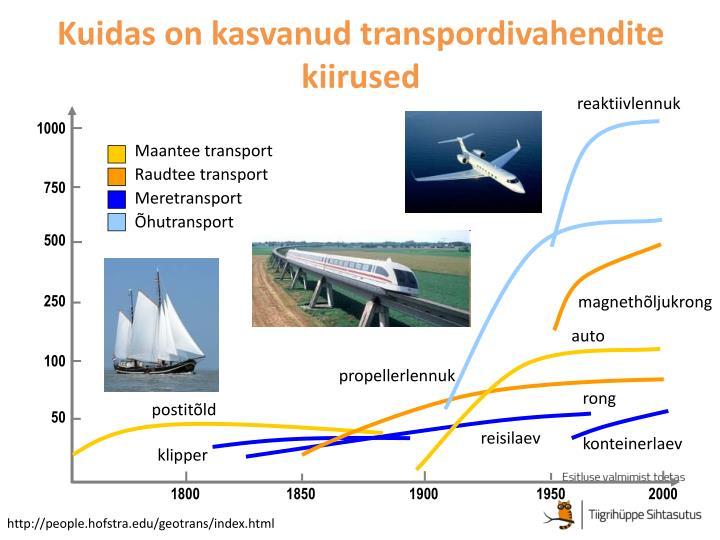 Kuidas on kasvanud transpordivahendite kiirused