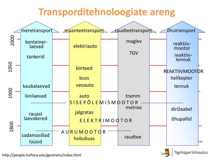 Transporditehnoloogiate areng