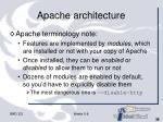 apache architecture38