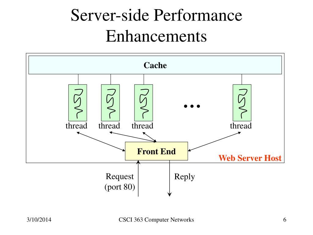 Server-side Performance Enhancements
