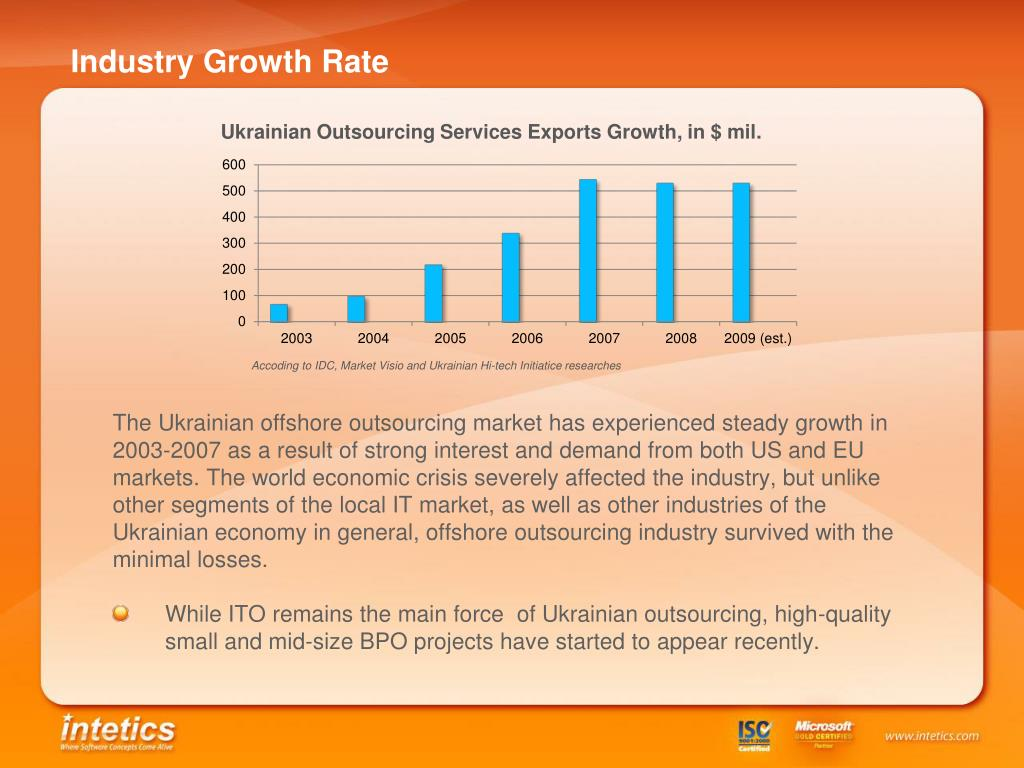 Industry Growth Rate