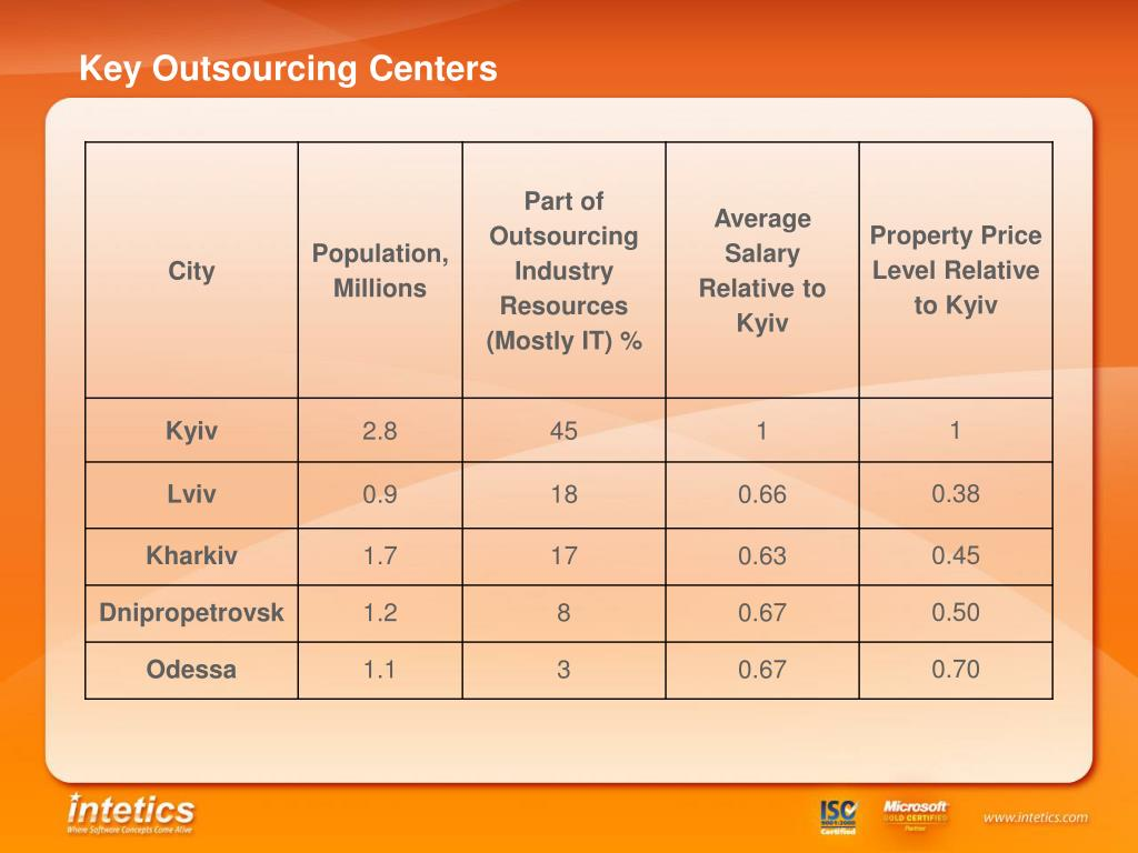 Key Outsourcing Centers