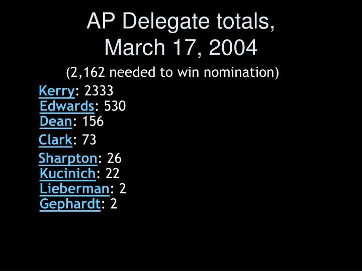 AP Delegate totals,