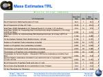 mass estimates trl