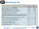 mass estimates trl1