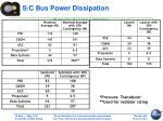 s c bus power dissipation