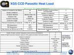 xgs ccd parasitic heat load