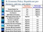 b economic policy republicans pro business anti tax anti union