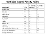 caribbean income poverty reality