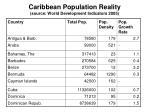 caribbean population reality source world development indicators 2005