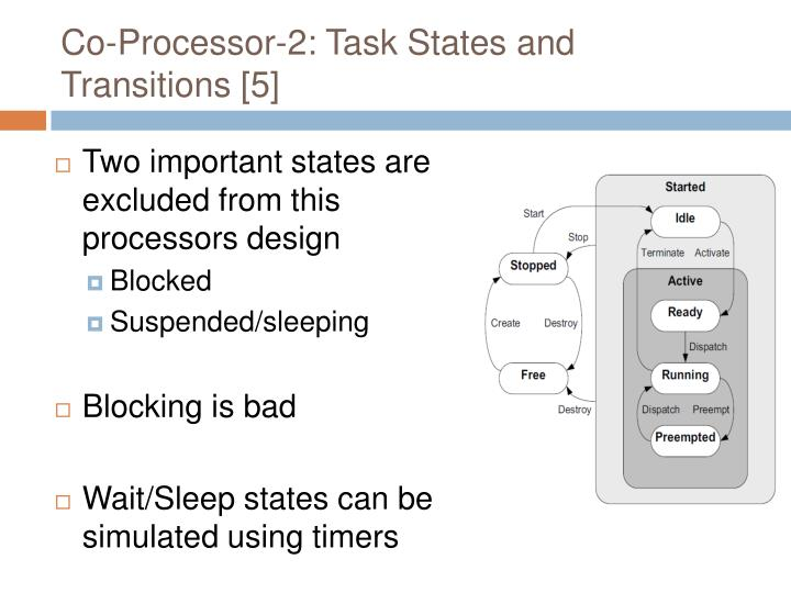 Co-Processor-2: Task States and Transitions [5]