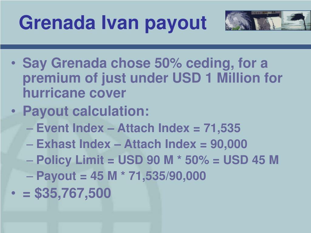 Grenada Ivan payout