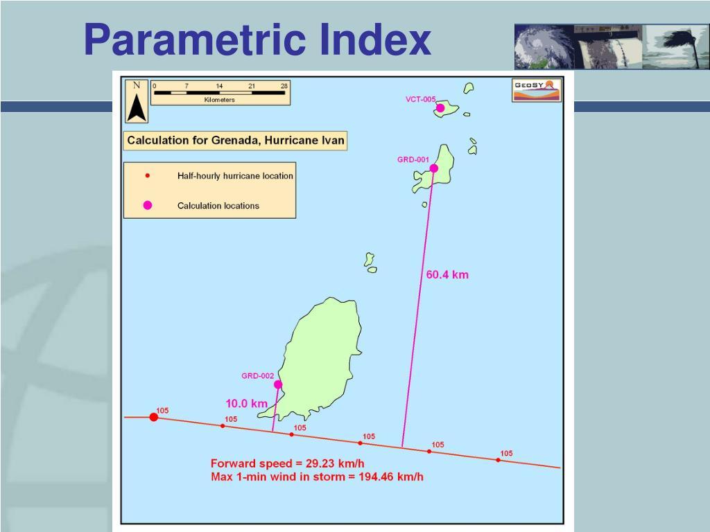 Parametric Index