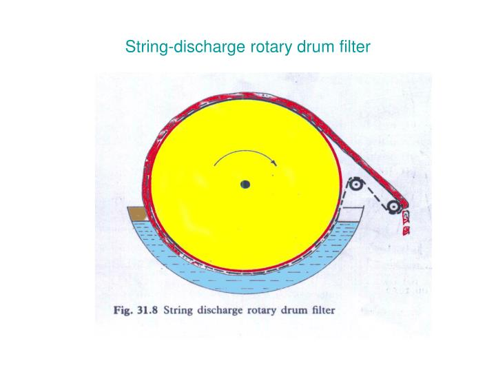 String-discharge rotary drum filter