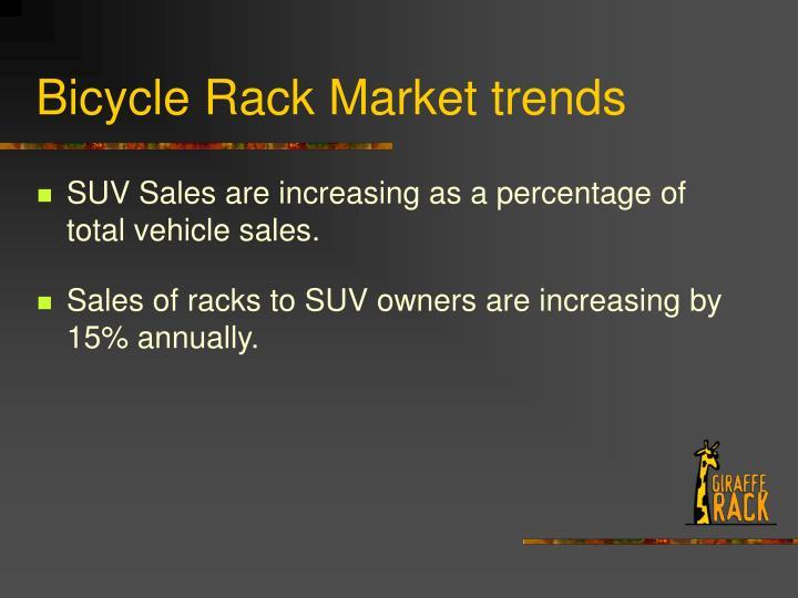 Bicycle rack market trends