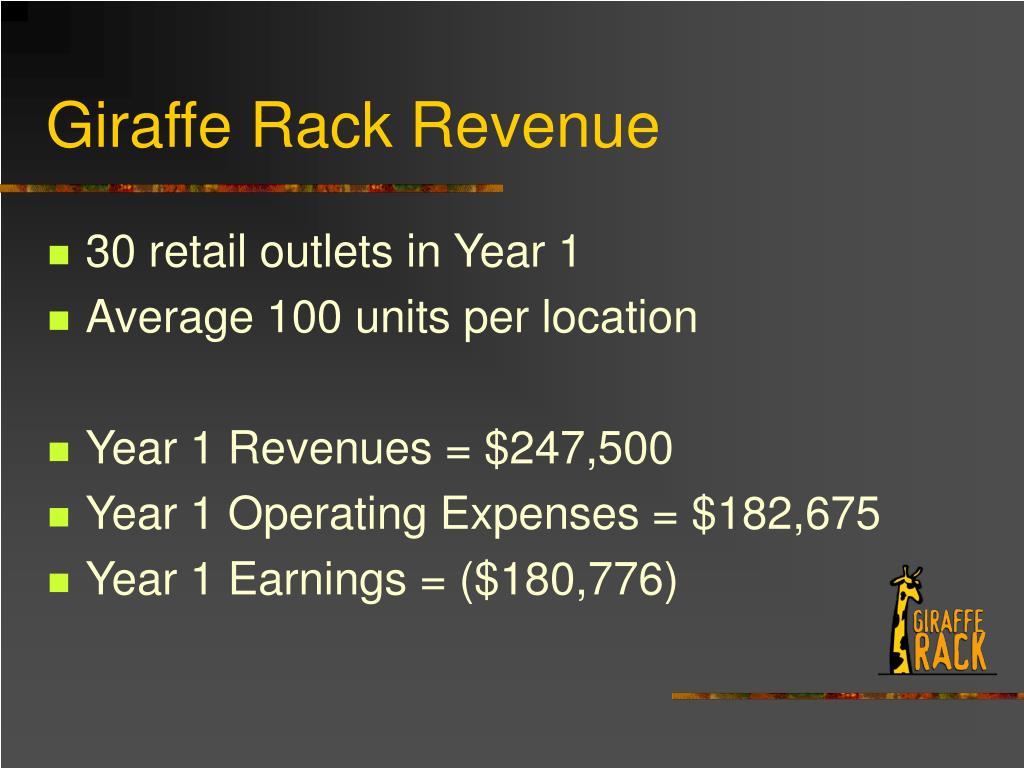 Giraffe Rack Revenue