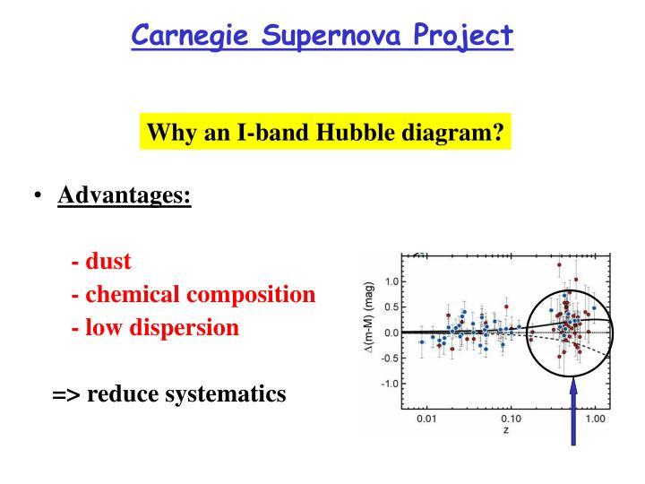 Carnegie Supernova Project