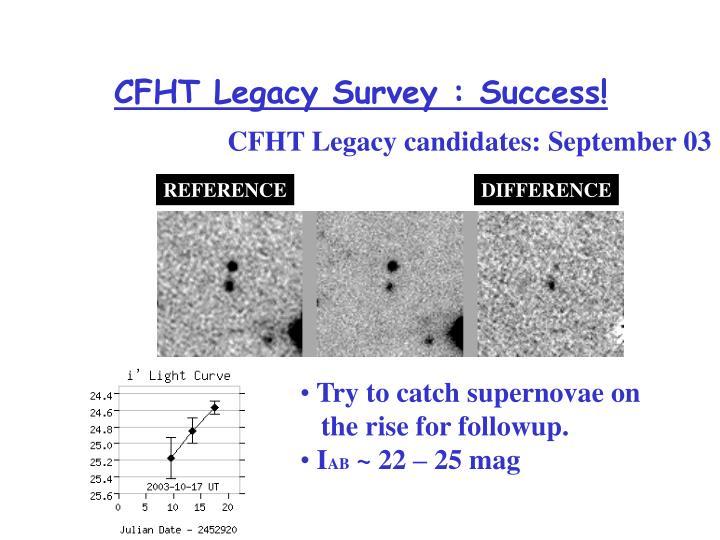 CFHT Legacy Survey : Success!