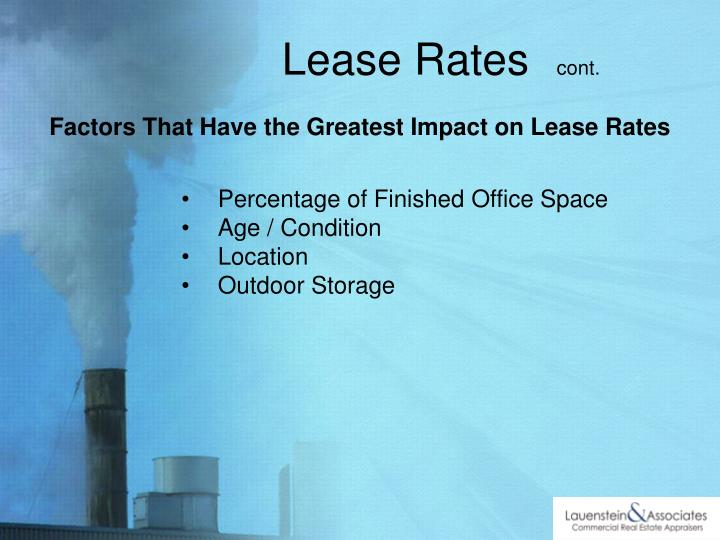 Percentage of Finished Office Space