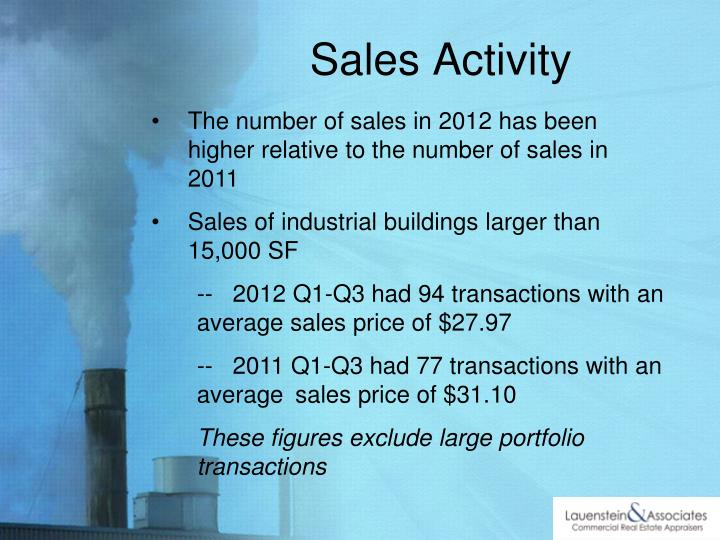The number of sales in 2012 has been higher relative to the number of sales in 2011