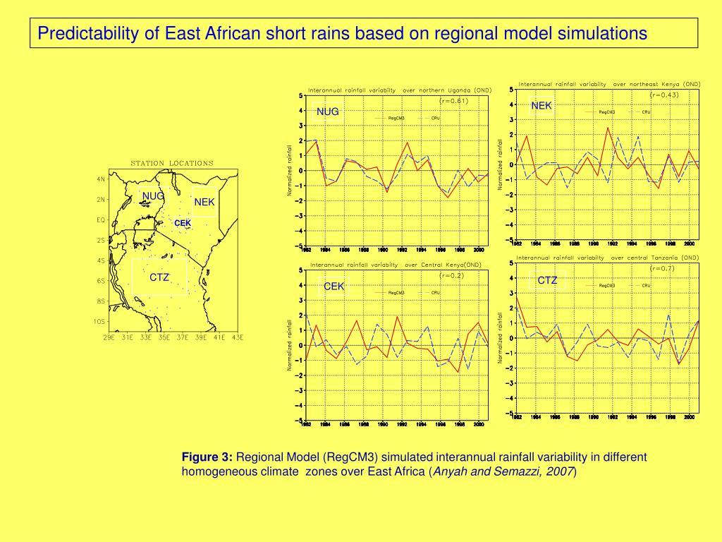 Predictability of East African short rains based on regional model simulations