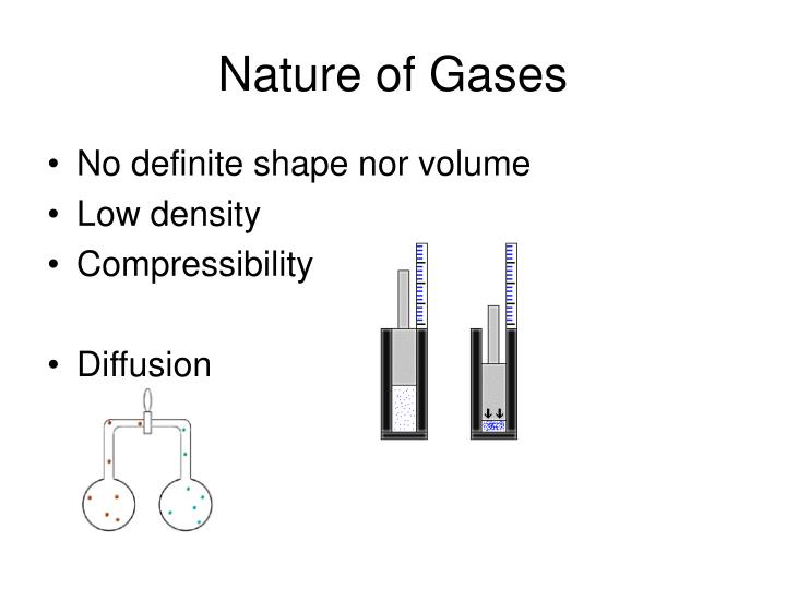Nature of gases