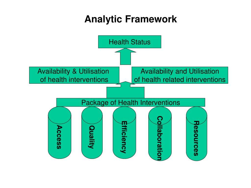 Analytic Framework