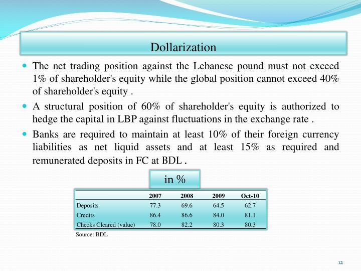 Dollarization