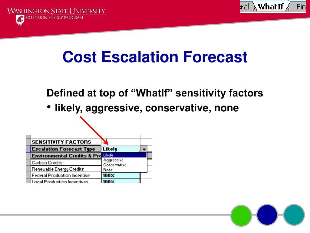 Cost Escalation Forecast