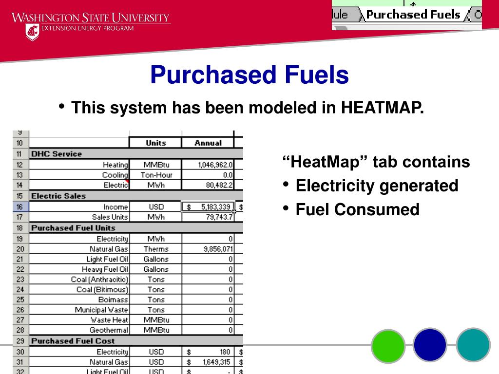 Purchased Fuels