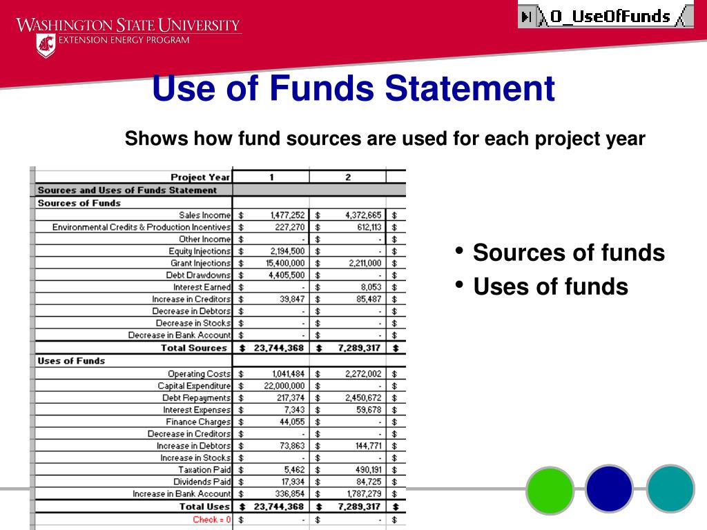 Use of Funds Statement