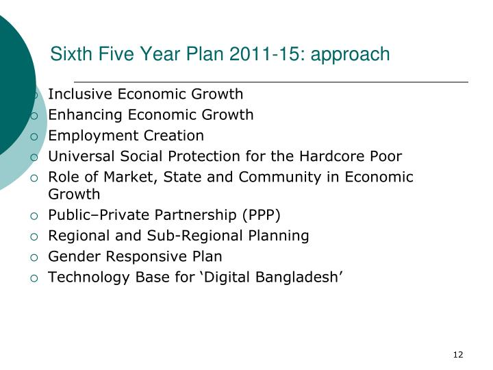Sixth Five Year Plan 2011-15: approach