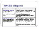 software categories19